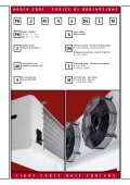 Scarica catalogo Light Cubic Unit Coolers - Thermokey - Page 3