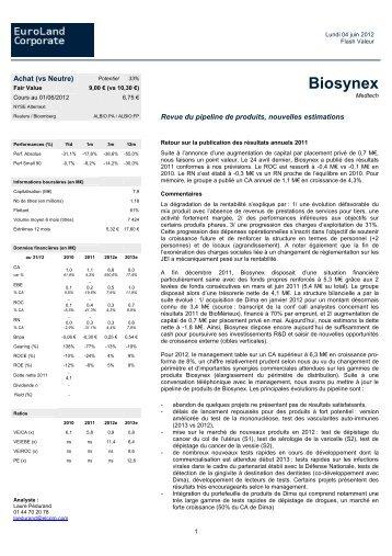 04/06/2012 - Flash - EuroLand Corporate