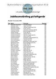 Resultat 13 november 2008 Plac Namn Förening Resultat 1 ...