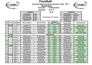 M35 Ergebnisse und mehr - Deutsche Faustball-Liga eV