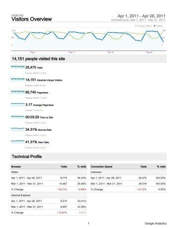 CCCTA Website User Information