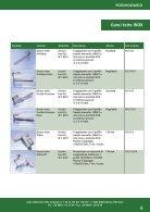 ANCO Italia S.r.l. - Catalogo Fotovoltaico - Page 5