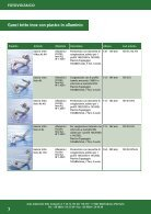 ANCO Italia S.r.l. - Catalogo Fotovoltaico - Page 6