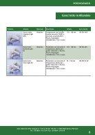 ANCO Italia S.r.l. - Catalogo Fotovoltaico - Page 7