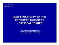 sustainability of the concrete industry - critical issues - Civil and ...