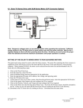 6.1 Exlar TX Series Drive with SLM Series Motor (C/P Connector ...