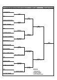 15. Schweizer Meisterschaft Kaltbrunn 2001 - RTCA - Page 2