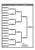 15. Schweizer Meisterschaft Kaltbrunn 2001 - RTCA - Page 3