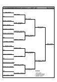 15. Schweizer Meisterschaft Kaltbrunn 2001 - RTCA - Page 4
