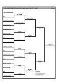 15. Schweizer Meisterschaft Kaltbrunn 2001 - RTCA - Page 7