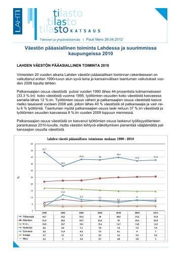 Väestön pääasiallinen toiminta Lahdessa ja suurimmissa ... - Lahti
