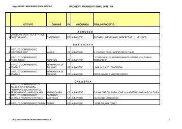 Progetti finanziati 2008/2009 - Osservatorio Foggia