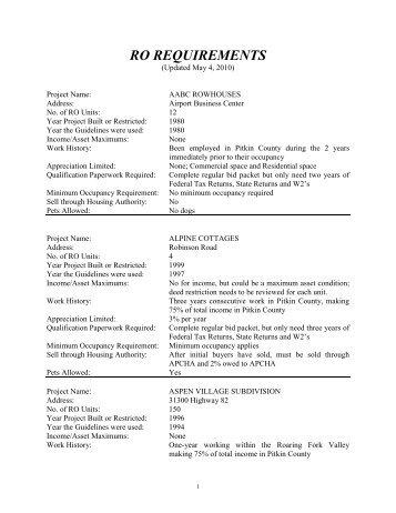 RO REQUIREMENTS - Aspen Housing Authority