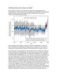 Globalwarming: diese Kurve ist falsch! - meteoLCD