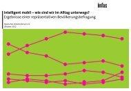 Nutzung nachgefragt - Deutsches Verkehrsforum