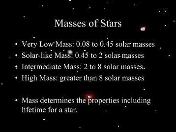 Masses of Stars