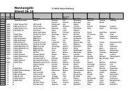 Nennungsliste Stand:26.10.09 - Rallye200-info