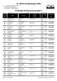 Vorläufige Endwertung Gruppe H - Rallye200-info
