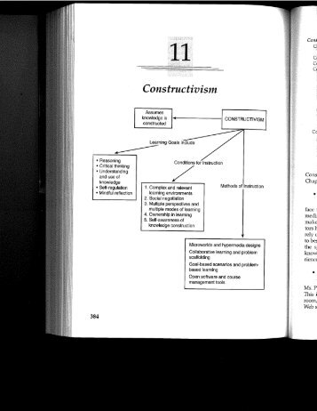 Constructivism - Ammon Wiemers' Home Page
