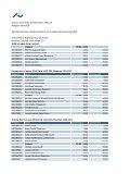 Aarhus Universitet, vintereksamen 2012/13 - For Studerende ... - Page 2