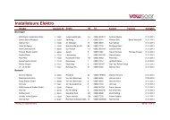 Installateure Elektro - VEWSaar