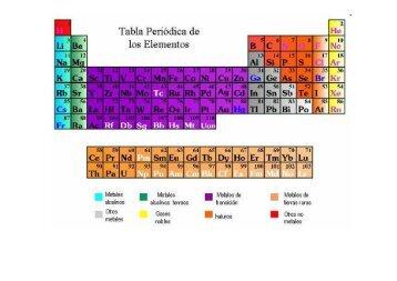 quimica comun clase 05 enlace diapo 05.pdf
