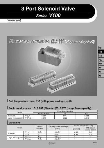 3 Port Solenoid Valve - SMC