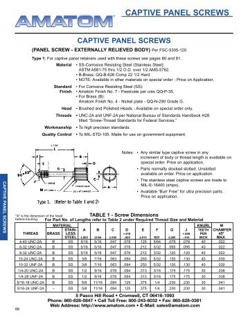 CAPTIVE PANEL SCREWS - Electronic Fasteners Inc