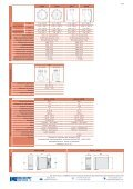 PFFA / PFFB DFFA / DFFB - DISIBEINT - Seite 2