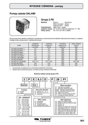 Pompy hydrauliczne - Tubes International