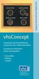 VHS - Landesverband der Volkshochschulen Niedersachsens eV