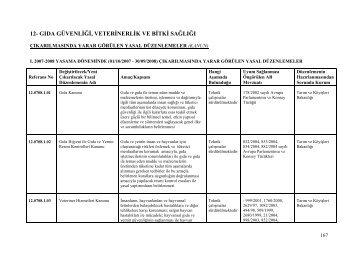 12-Gıda Güvenliği, Hayvan ve Bitki Sağlığı Politikası - Avrupa Birliği ...