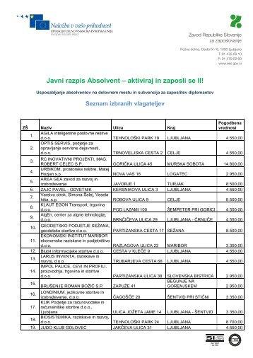 Seznam izbranih vlagateljev - Zavod RS za zaposlovanje