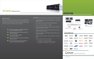 GVD X5 series - X5 Series Failover Server