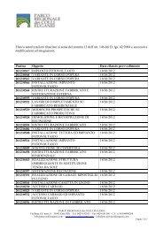 Elenco autorizzazioni rilasciate ai sensi del comma 13 dell'art. 146 ...