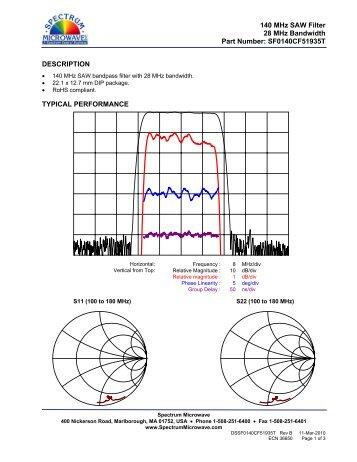 140 MHz SAW Filter 28 MHz Bandwidth Part Number - Spectrum ...
