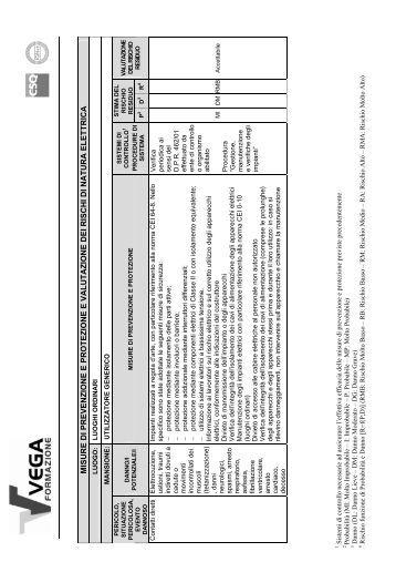 misure di prevenzione e protezione e valutazione ... - Casaportale.com