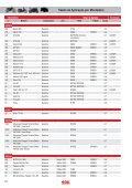Tabela Motos 2012 - NGK - Page 3