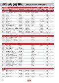 Tabela Motos 2012 - NGK - Page 5