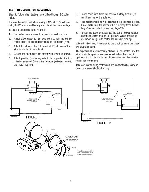 Solenoid embly Parts L on