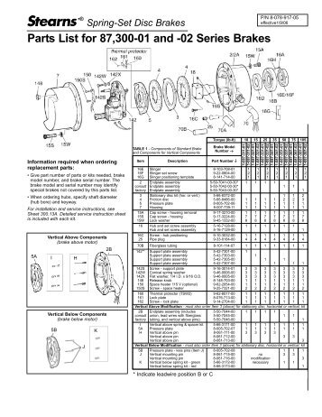 Parts List for 87,300-01 and -02 Series Brakes - Stearns - Rexnord