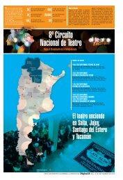 8º Circuito Nacional de Teatro - Instituto Nacional del Teatro