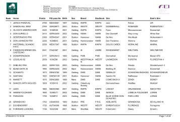 Horses_ranking_dressage_june_13 - wbfsh