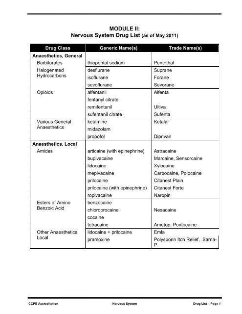 chloroquine phosphate manufacturers usa
