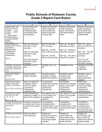 Public Schools of Robeson County Grade 2 Report Card Rubric