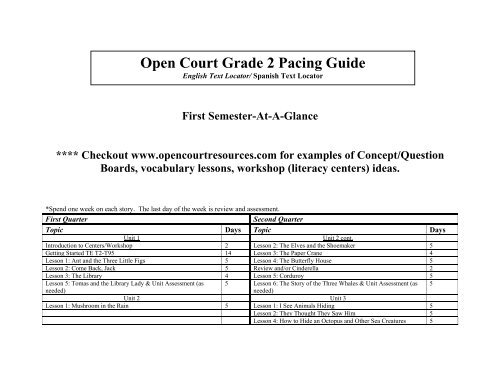 Grade 2 Reading Pacing Curriculum Guide