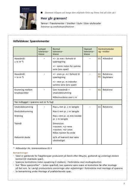 Rettelsesblad 1 (pdf) - Tolerancer