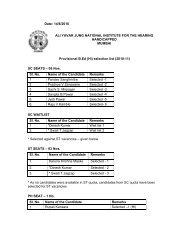 Entrance Exam Result of B.Ed.(HI) for 2010-11 - Ali Yavar Jung ...