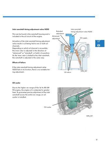 Part 02 - VolksPage.Net