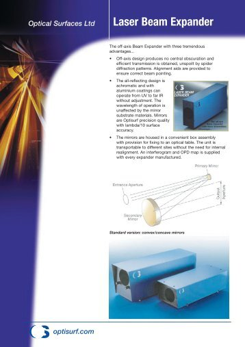 Laser Beam Expander Optical Surfaces Ltd optisurf.com - Trioptics